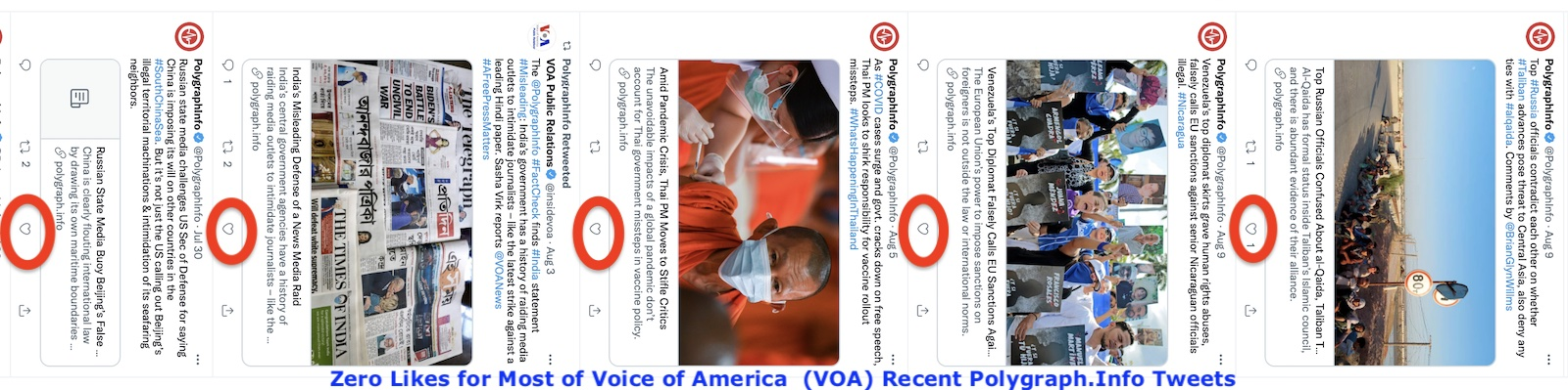 Zero Likes on Twitter for Most of Voice of America (VOA) Polygraph.Info tweets - Screen Shot 2021-08-13 at 6.38.07 PM.